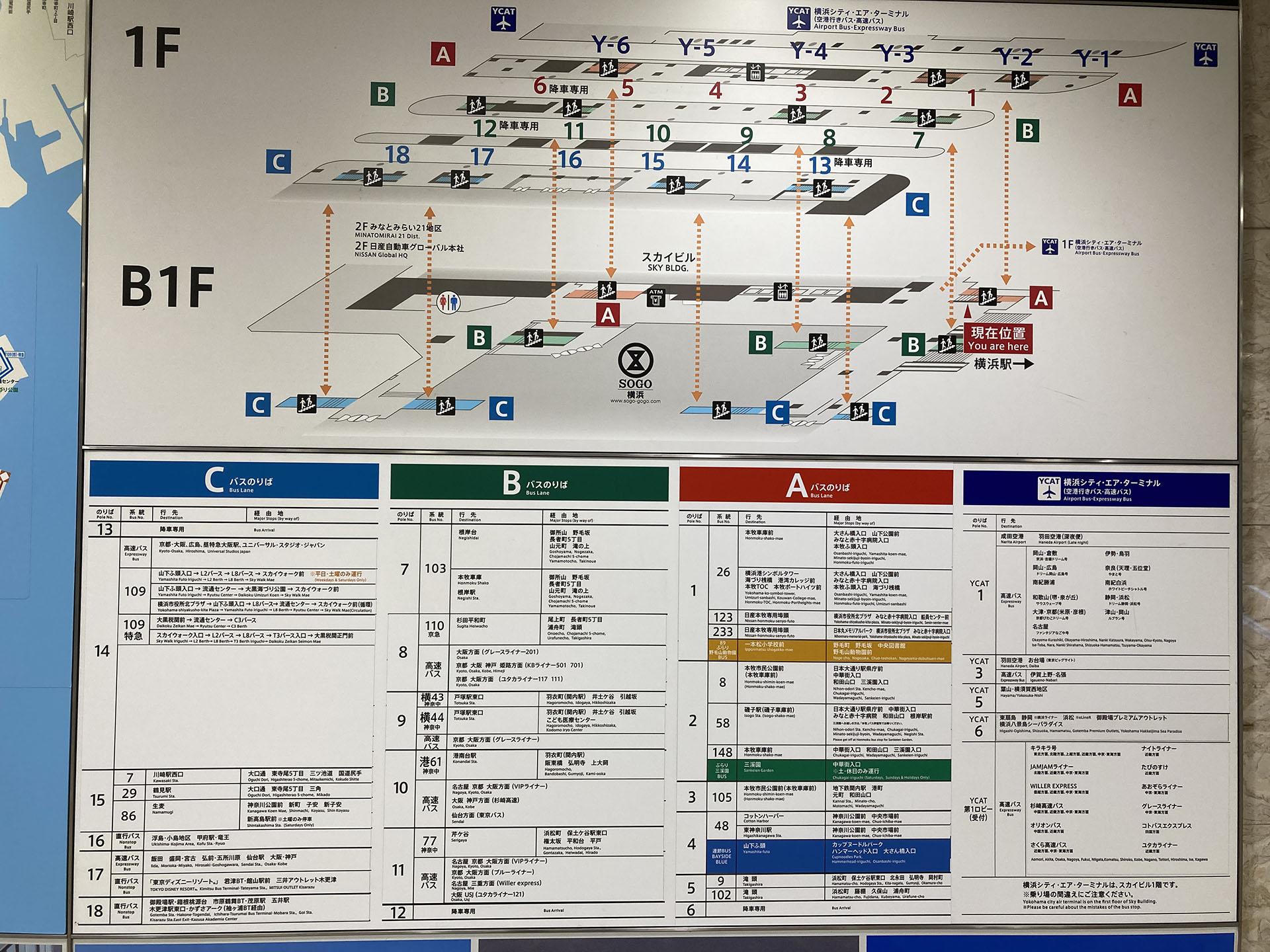横浜駅東口バスターミナル案内表